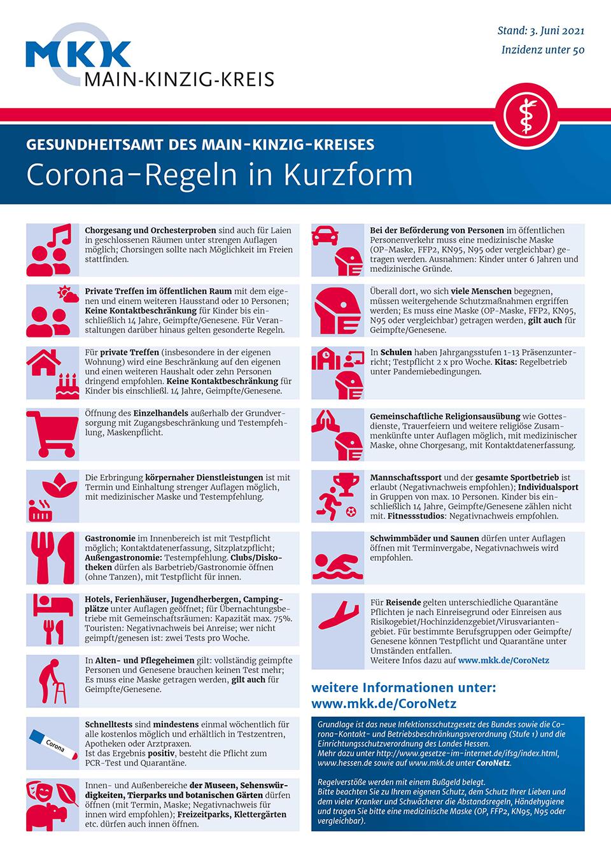 Corona: Main-Kinzig-Kreis in Stufe 2 – 14 Neuinfektionen